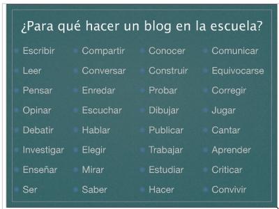 blog escuela